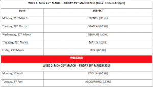 Easter Intensive LC Revision Courses